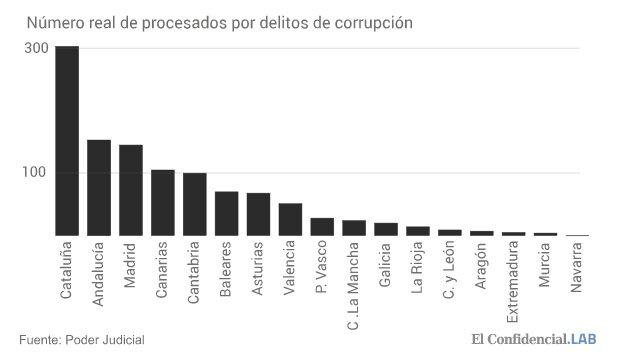 procesados por corrupción.jpg