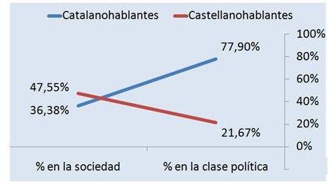 castaluña