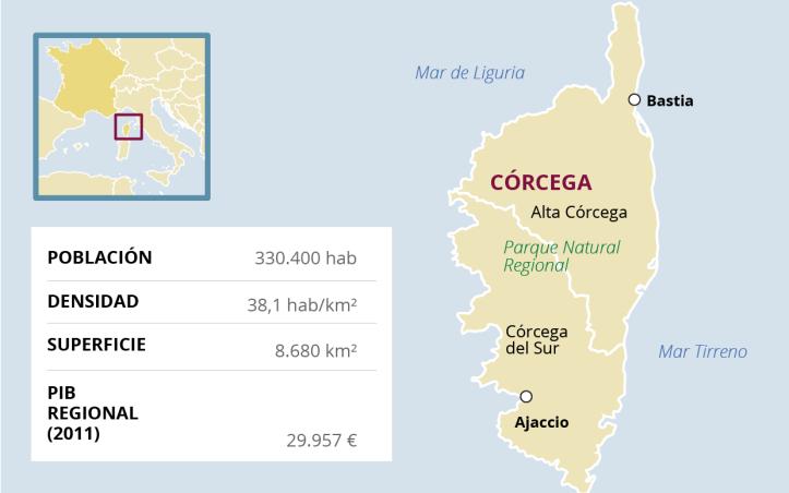 w-Corcega.png