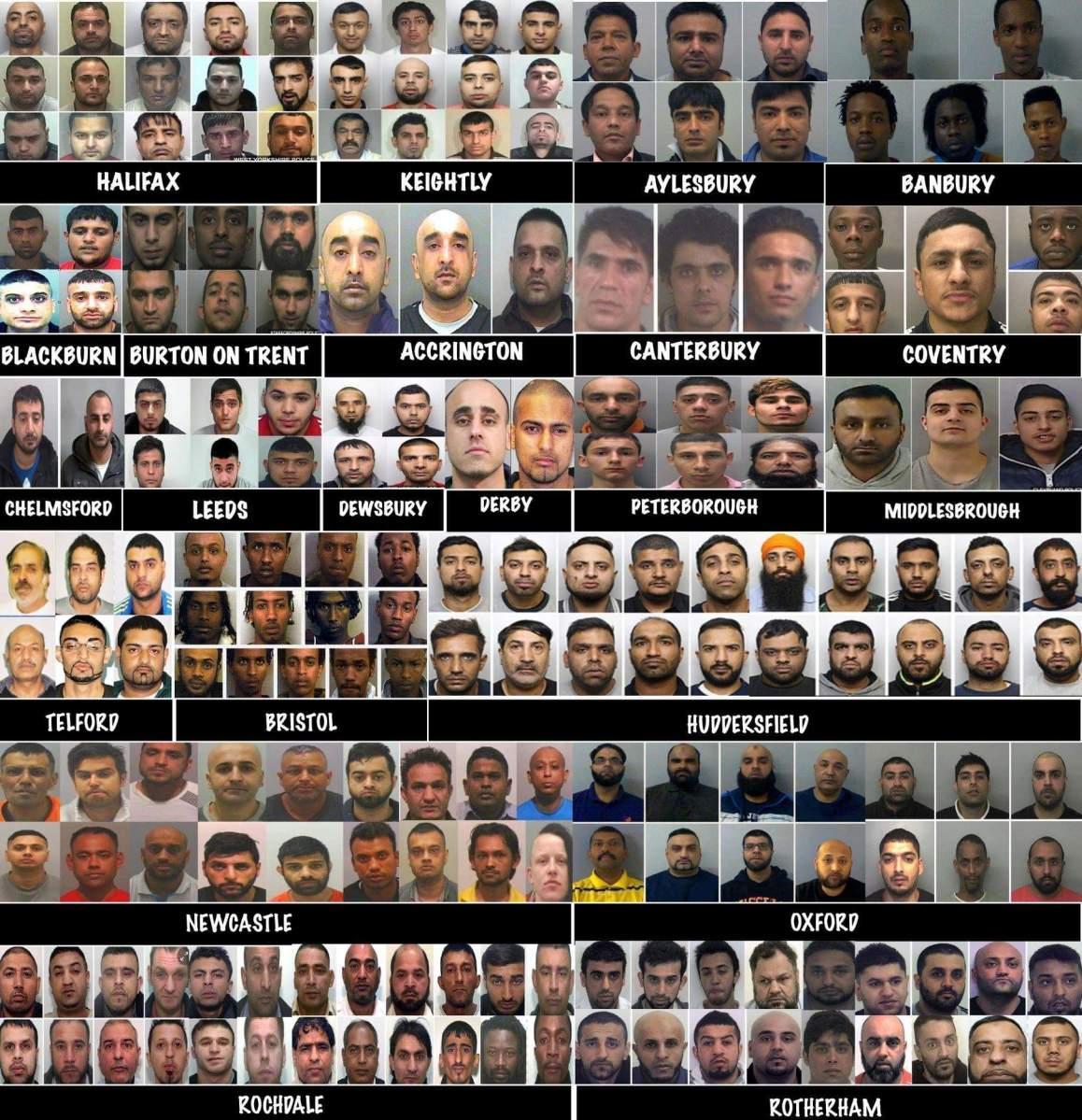 Red de violadores en Reino Unido ¿Adivinan el patrón?