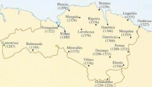 FUNDACIÓN DE VILLAS EN VIZCAYA